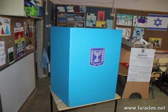 النتائج النهائية لإنتخابات الكنيست 2021 في الفريديس
